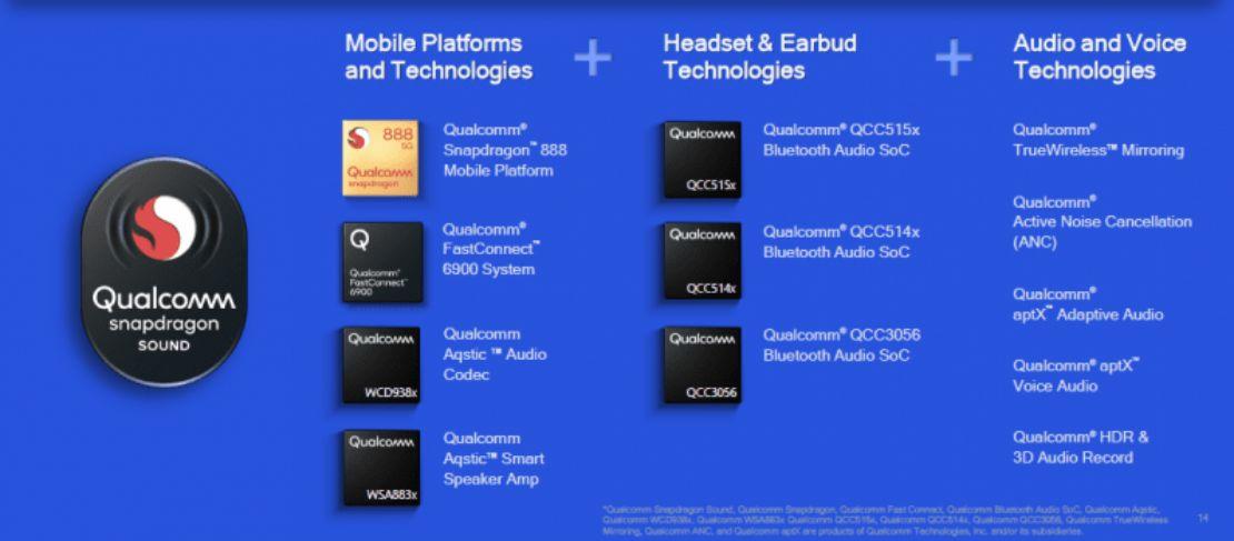 Snapdragon Sound - vũ khí nâng tầm âm thanh tai nghe không dây - 2 4