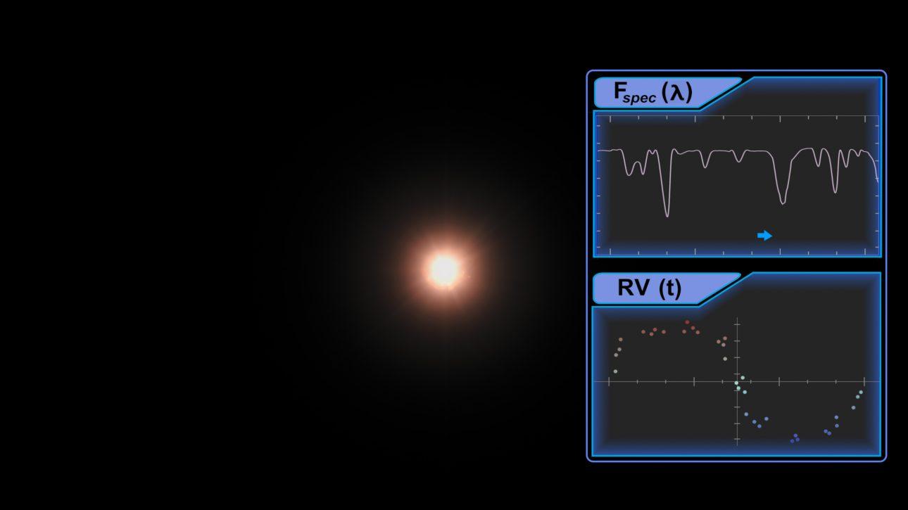 Gliese 486 b: Hành tinh 'siêu trái đất' giúp tìm kiếm sự sống ngoài vũ trụ - Gliese 486 b 4