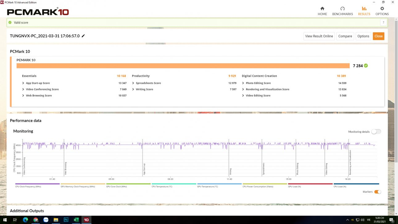 Intel Core i5-11600K: Hiệu suất cải thiện đáng kể trên mọi trải nghiệm - PCMark10 2
