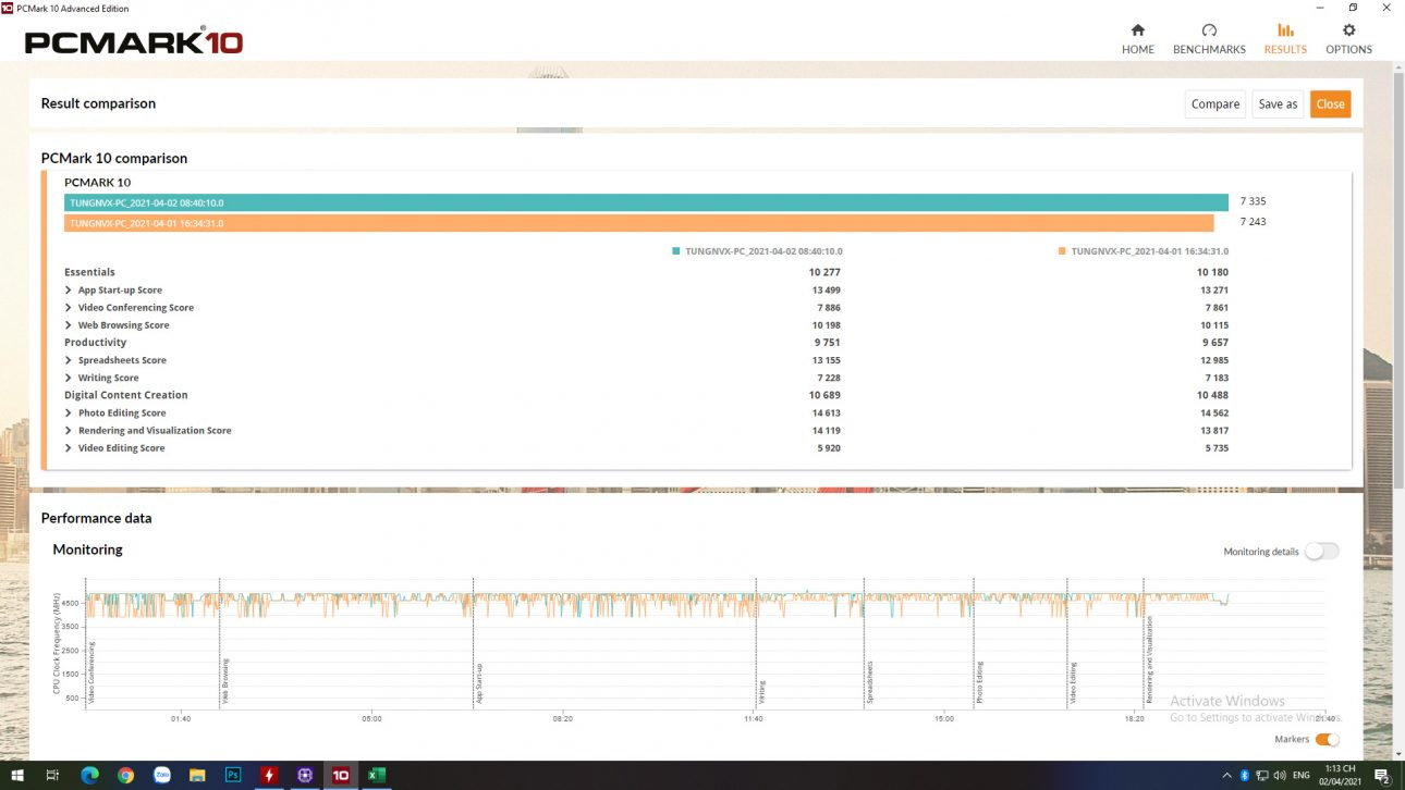 Intel Core i5-11600K: Hiệu suất cải thiện đáng kể trên mọi trải nghiệm - PCMark10 AICO