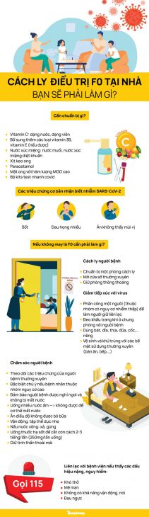 Bộ Y tế hướng dẫn cách ly tại nhà an toàn đối với F0/F1 - AAM8NXm.img