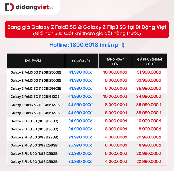3 nâng cấp sáng giá trên Galaxy Z Flip3 5G - Anh1 1