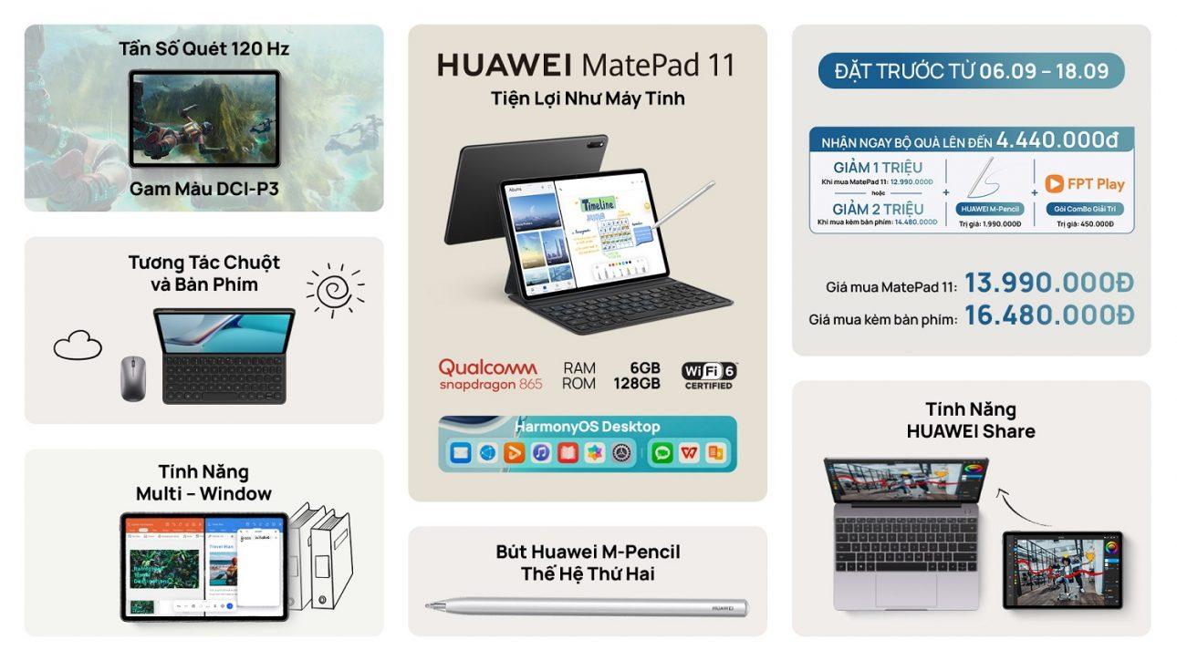 Từ ngày 13-18/9, mua tablet đa năng Huawei MatePad 11 được combo quà tặng - 1 16 1