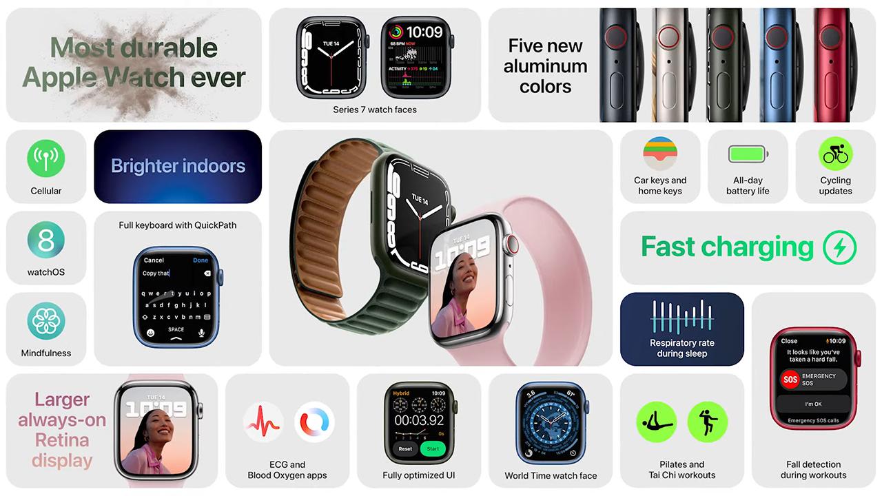Apple ra mắt 7 sản phẩm mới tại sự kiện California Streaming - 2021 09 15 148