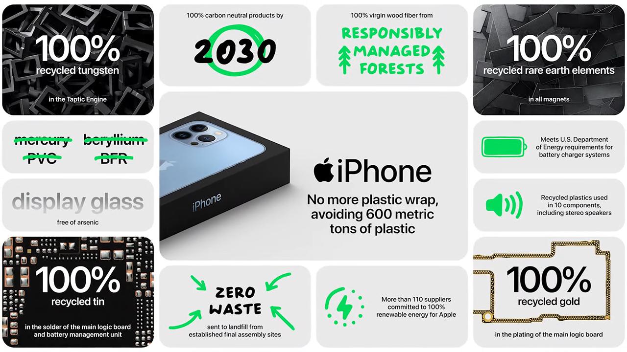 Apple ra mắt 7 sản phẩm mới tại sự kiện California Streaming - 2021 09 15 302