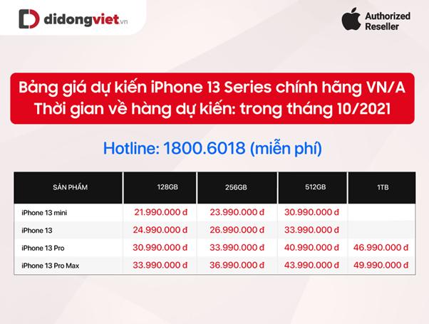 Apple ra mắt 7 sản phẩm mới tại sự kiện California Streaming - Anh1