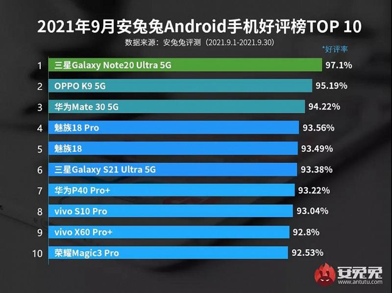 Top 10 smartphone Android cao cấp đời cũ được yêu thích nhất - 2 7